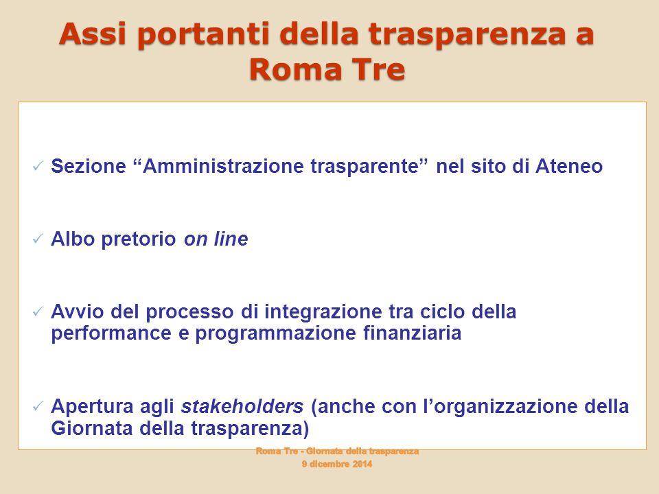 Assi portanti della trasparenza a Roma Tre