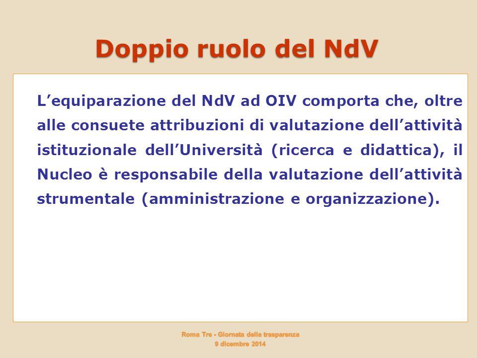 Roma Tre - Giornata della trasparenza