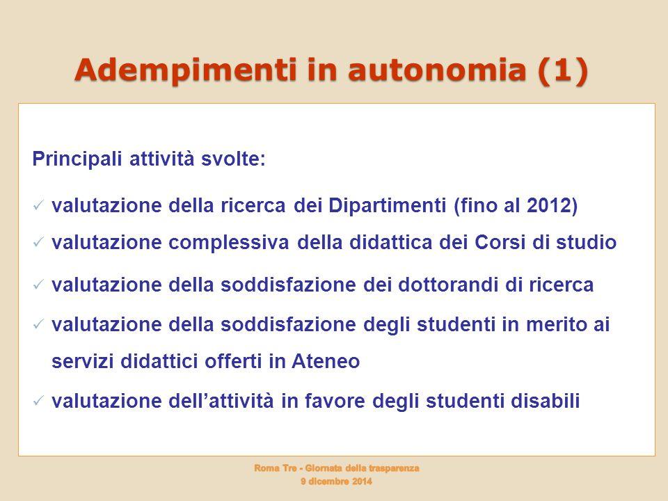 Adempimenti in autonomia (1)
