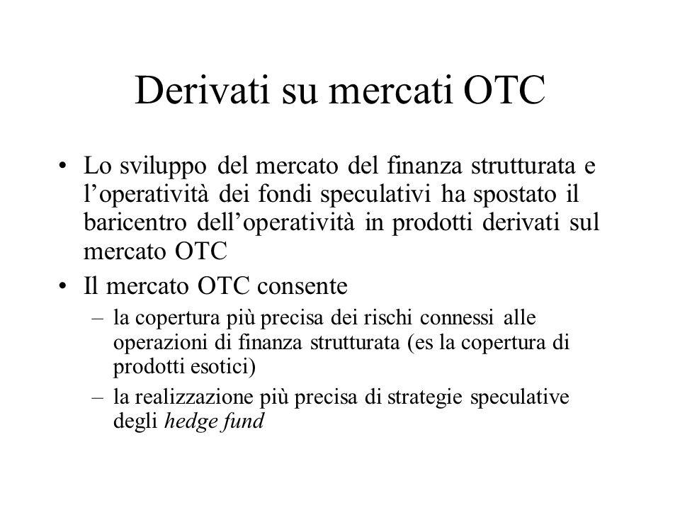 Derivati su mercati OTC