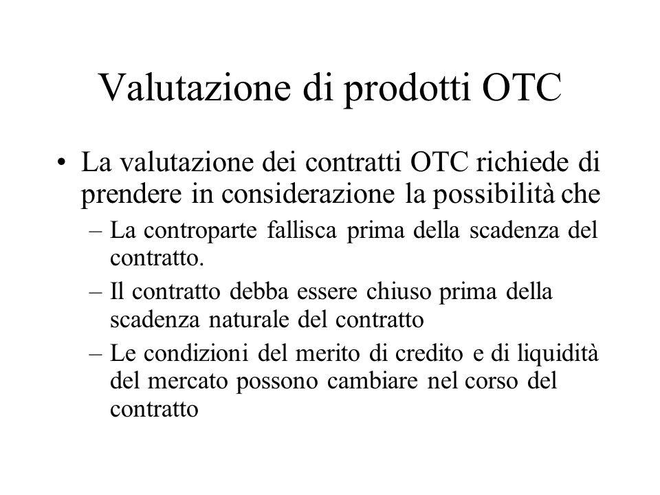 Valutazione di prodotti OTC