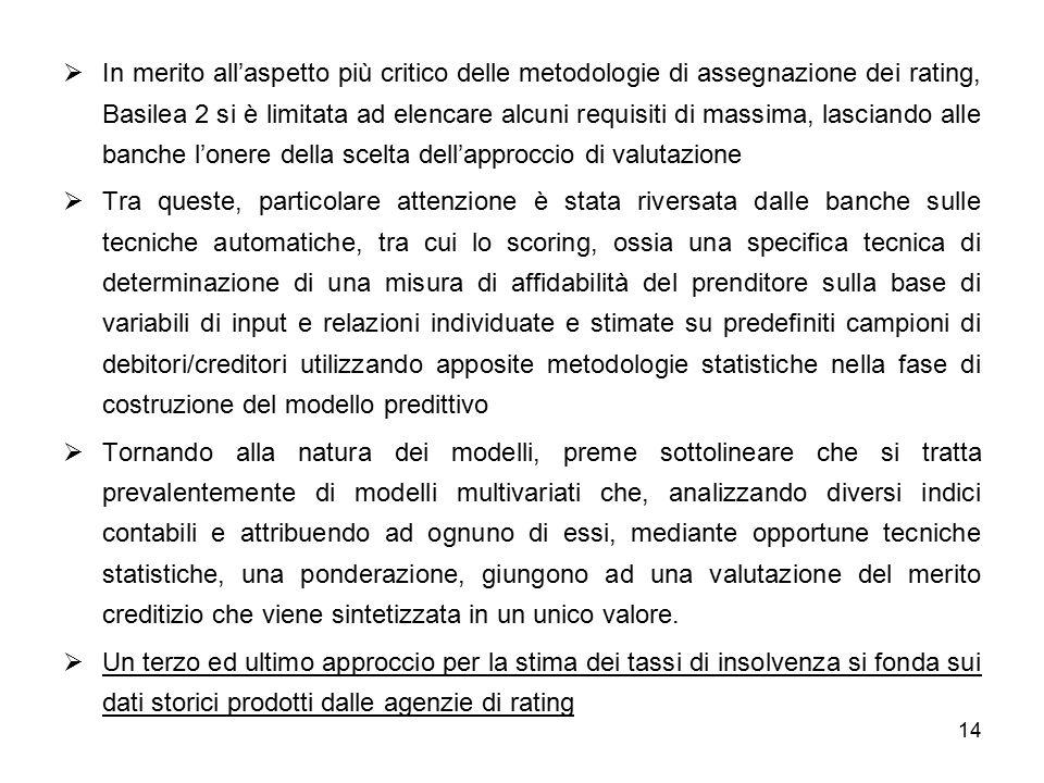In merito all'aspetto più critico delle metodologie di assegnazione dei rating, Basilea 2 si è limitata ad elencare alcuni requisiti di massima, lasciando alle banche l'onere della scelta dell'approccio di valutazione