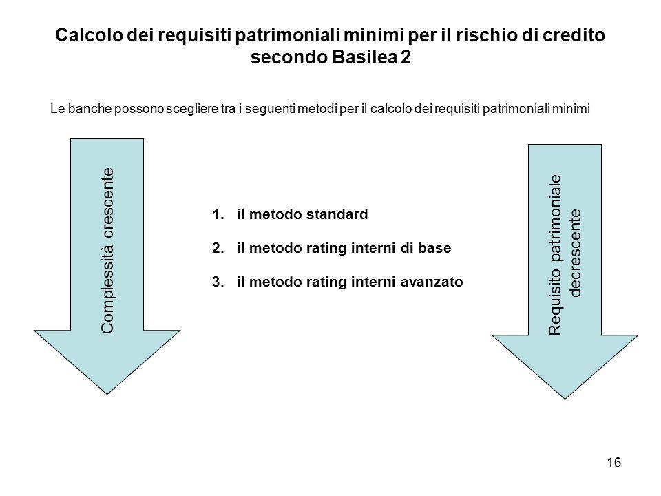 Calcolo dei requisiti patrimoniali minimi per il rischio di credito secondo Basilea 2