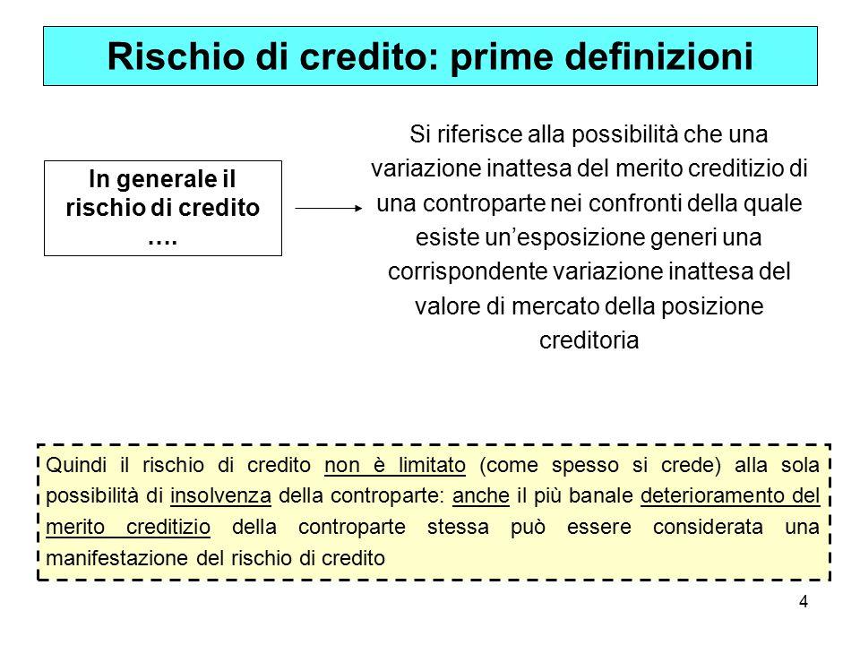 Rischio di credito: prime definizioni