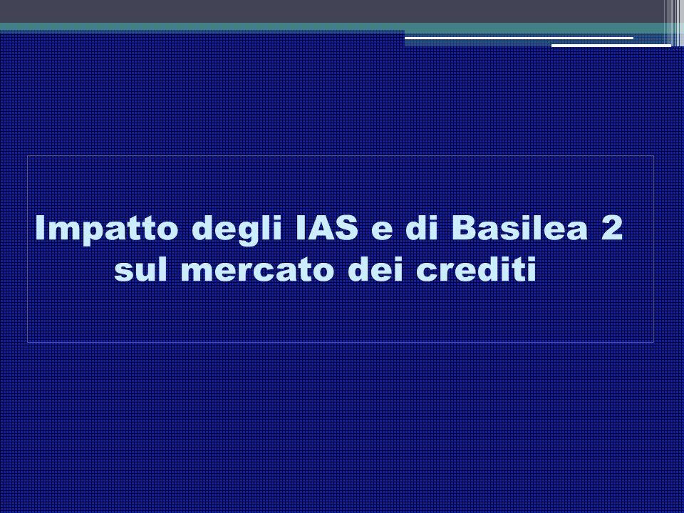 Impatto degli IAS e di Basilea 2 sul mercato dei crediti