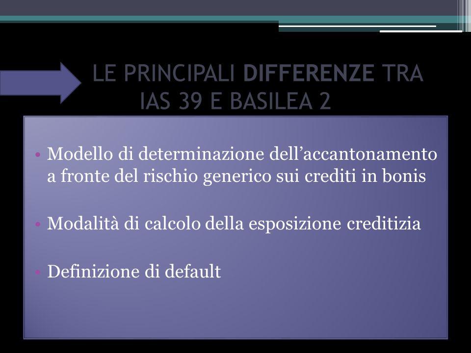 LE PRINCIPALI DIFFERENZE TRA IAS 39 E BASILEA 2