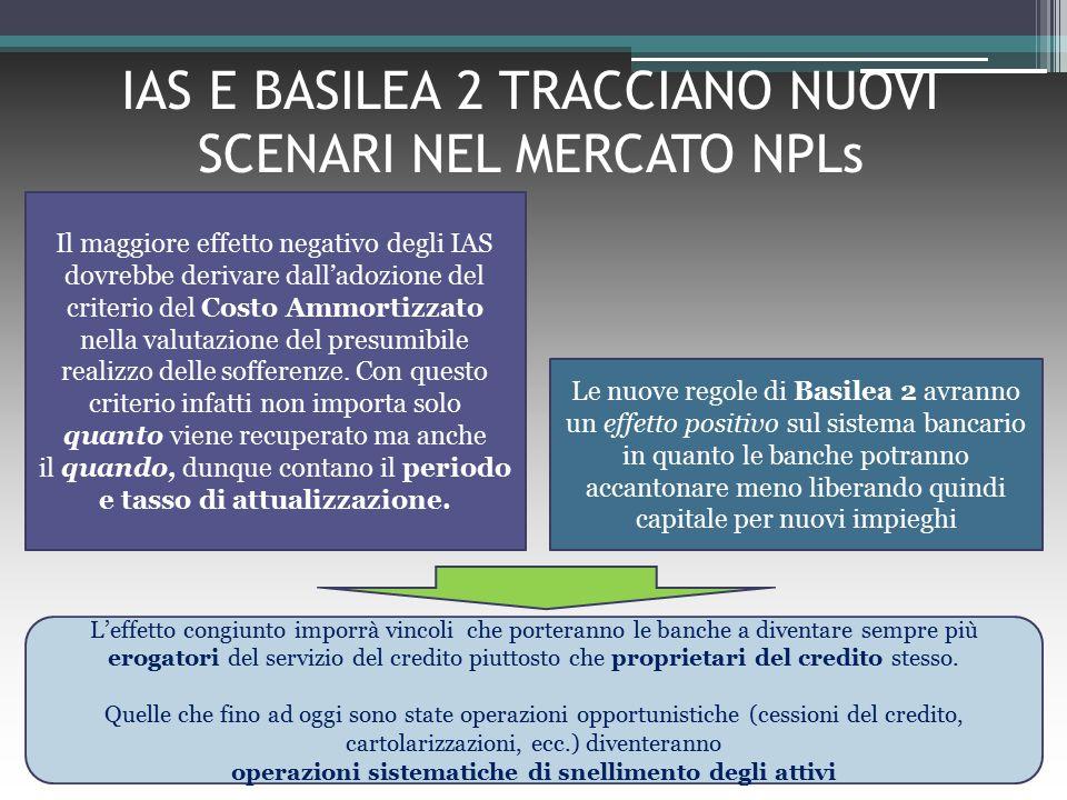 IAS E BASILEA 2 TRACCIANO NUOVI SCENARI NEL MERCATO NPLs