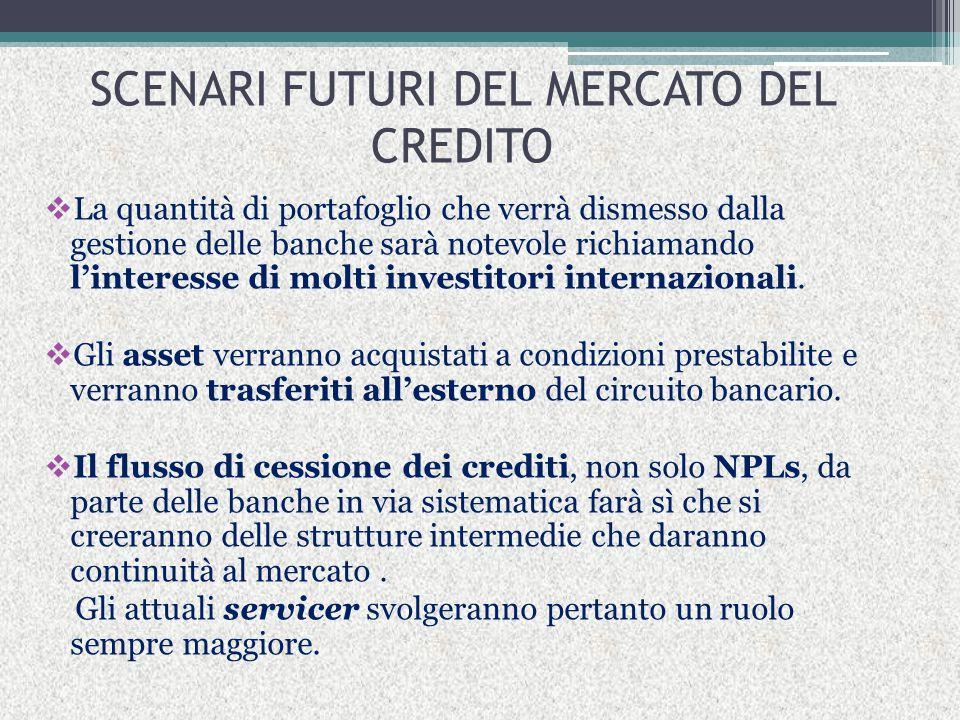 SCENARI FUTURI DEL MERCATO DEL CREDITO