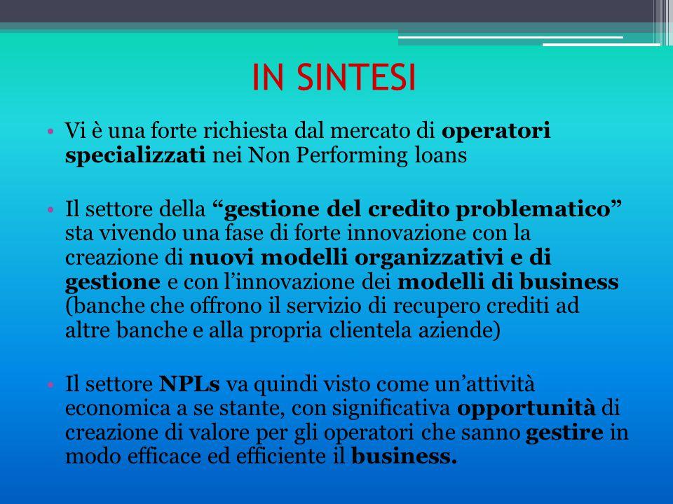 IN SINTESI Vi è una forte richiesta dal mercato di operatori specializzati nei Non Performing loans.