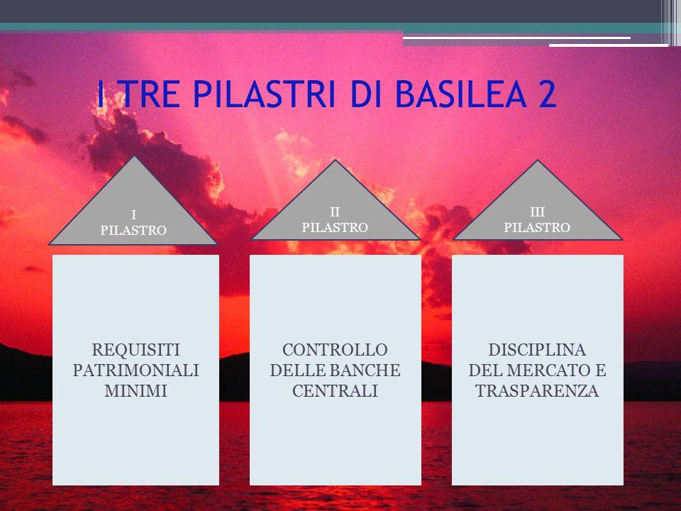 I TRE PILASTRI DI BASILEA 2