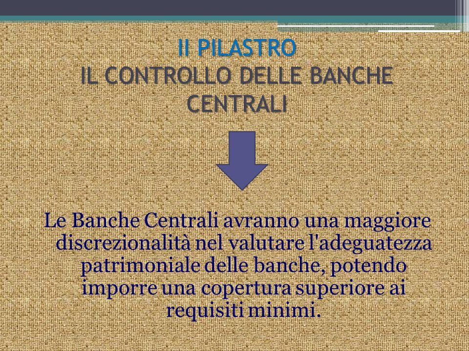 II PILASTRO IL CONTROLLO DELLE BANCHE CENTRALI