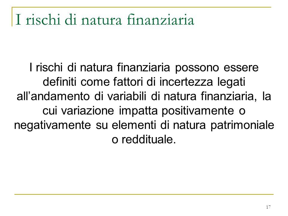 I rischi di natura finanziaria