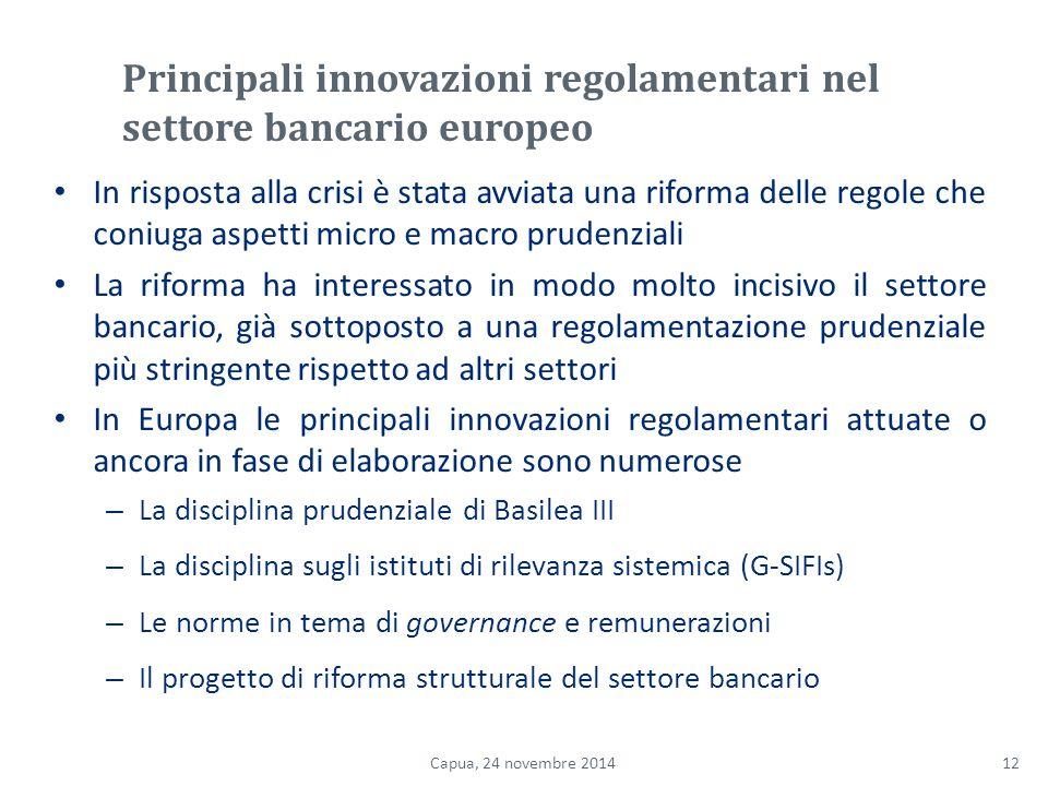 Principali innovazioni regolamentari nel settore bancario europeo