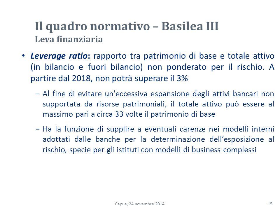 Il quadro normativo – Basilea III Leva finanziaria