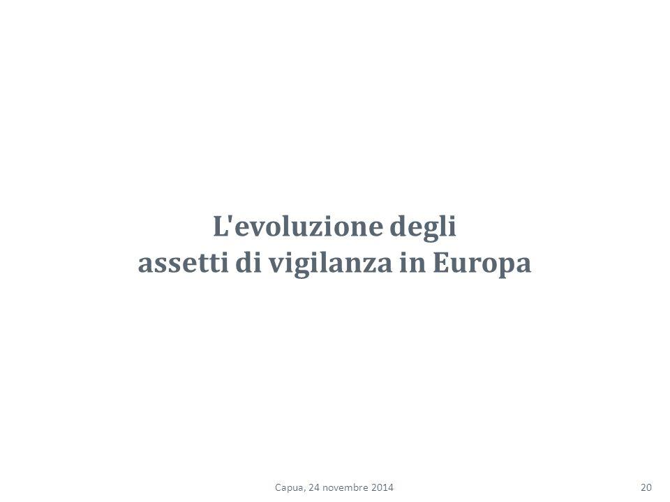 L evoluzione degli assetti di vigilanza in Europa