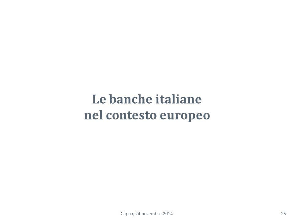 Le banche italiane nel contesto europeo