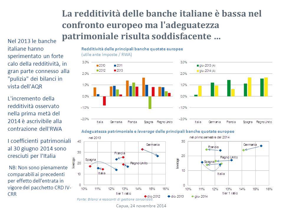 La redditività delle banche italiane è bassa nel confronto europeo ma l adeguatezza patrimoniale risulta soddisfacente …