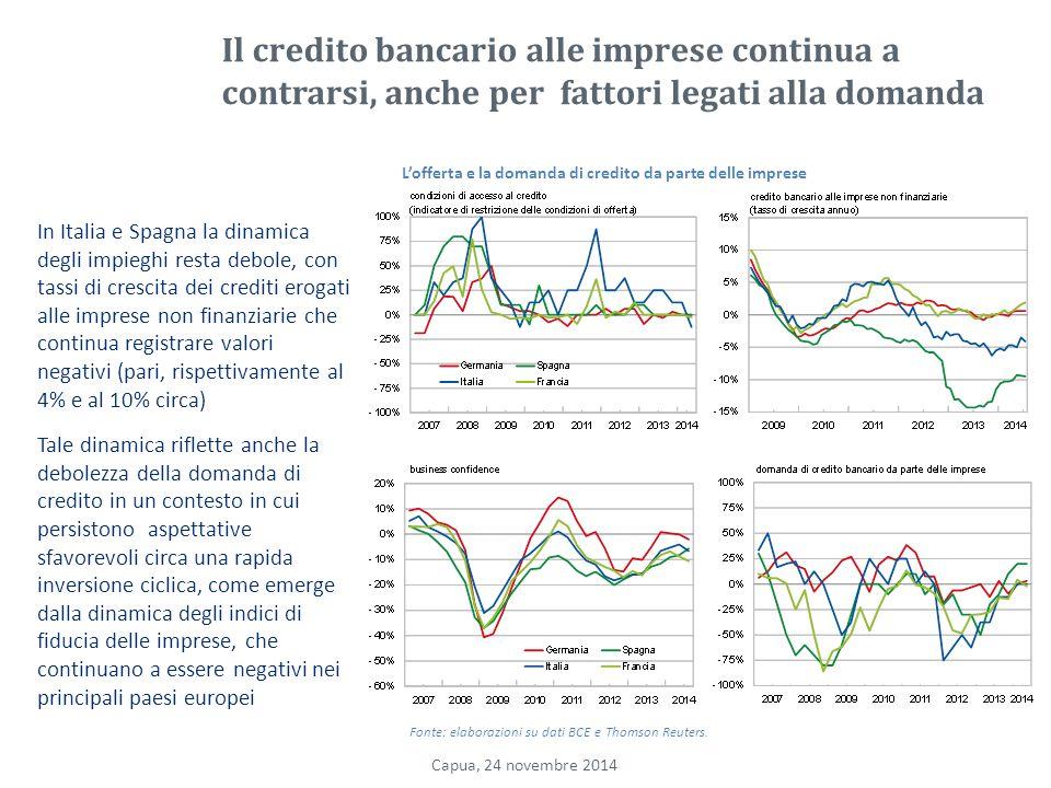 Il credito bancario alle imprese continua a contrarsi, anche per fattori legati alla domanda