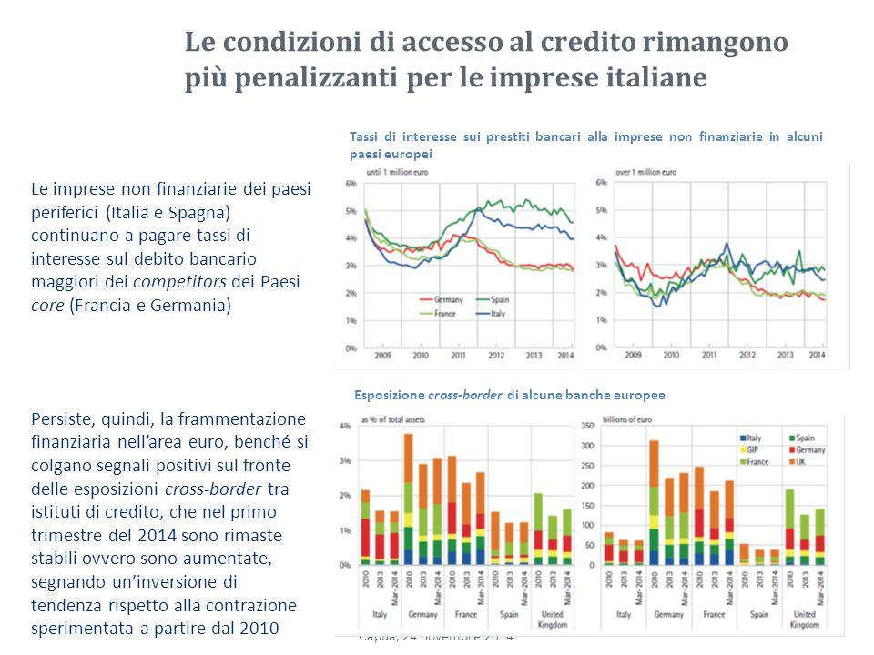 Le condizioni di accesso al credito rimangono più penalizzanti per le imprese italiane