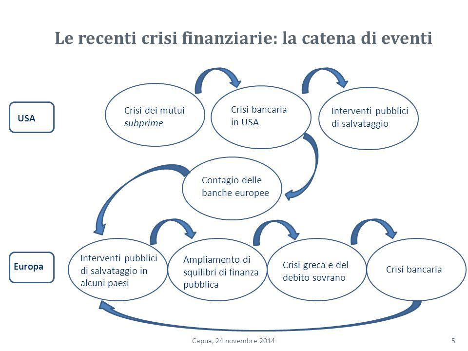 Le recenti crisi finanziarie: la catena di eventi