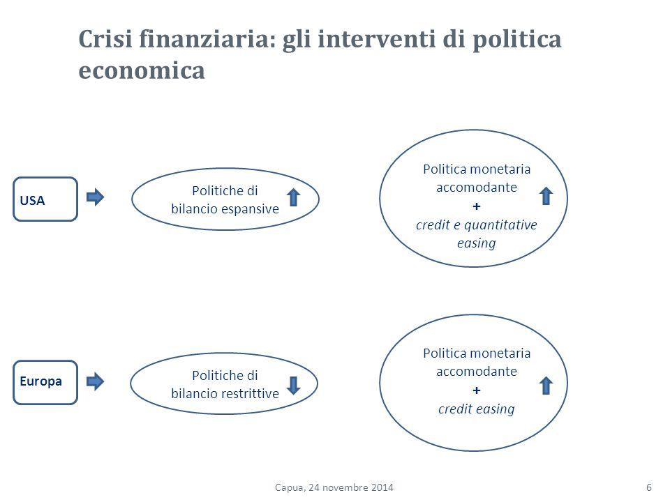 Crisi finanziaria: gli interventi di politica economica