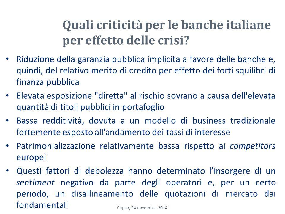 Quali criticità per le banche italiane per effetto delle crisi