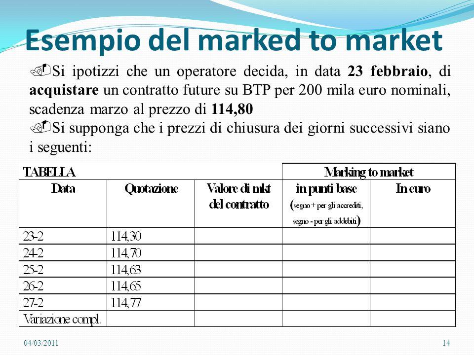 Esempio del marked to market
