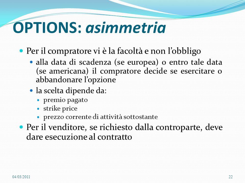 OPTIONS: asimmetria Per il compratore vi è la facoltà e non l'obbligo
