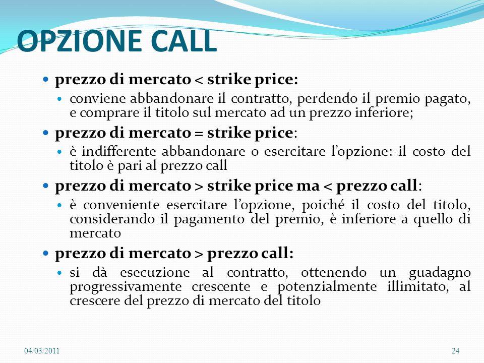 OPZIONE CALL prezzo di mercato < strike price: