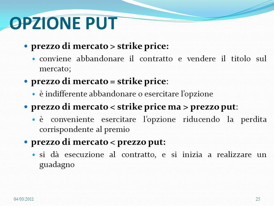 OPZIONE PUT prezzo di mercato > strike price: