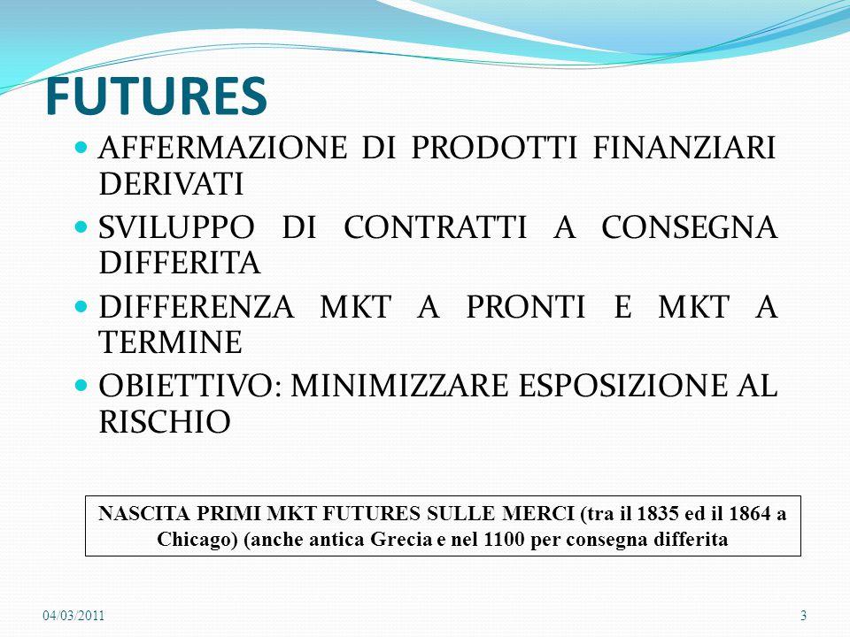 FUTURES AFFERMAZIONE DI PRODOTTI FINANZIARI DERIVATI