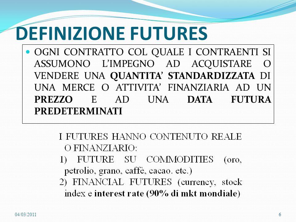 DEFINIZIONE FUTURES