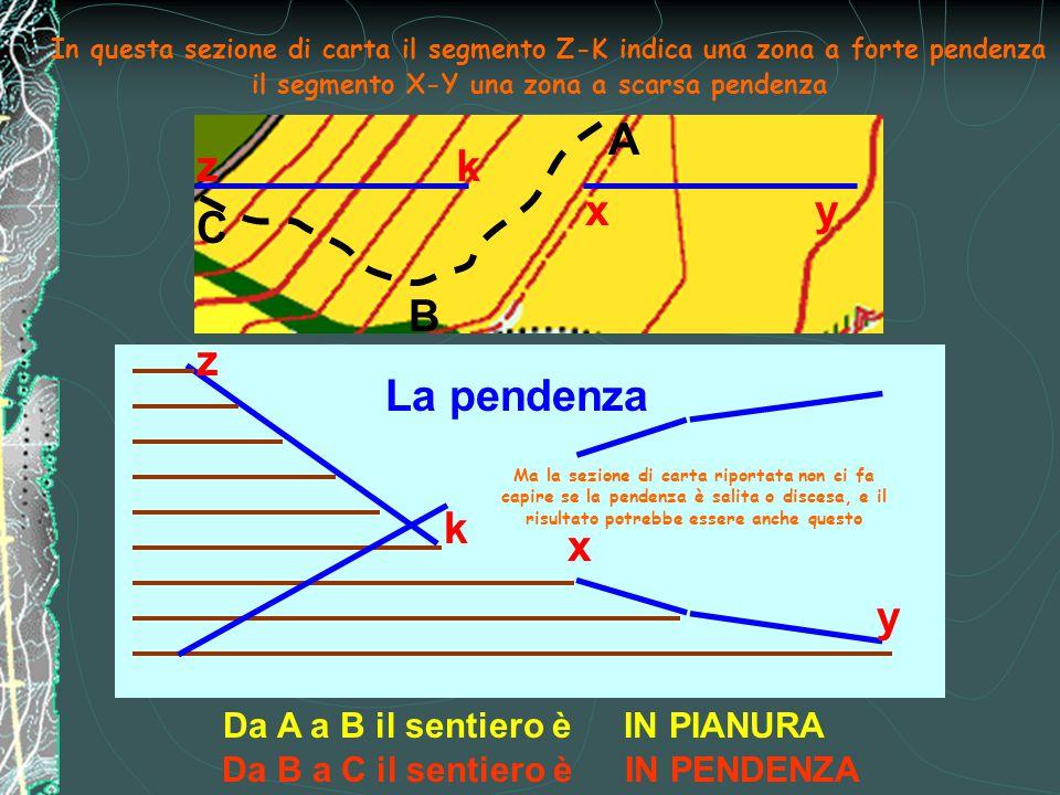 il segmento X-Y una zona a scarsa pendenza