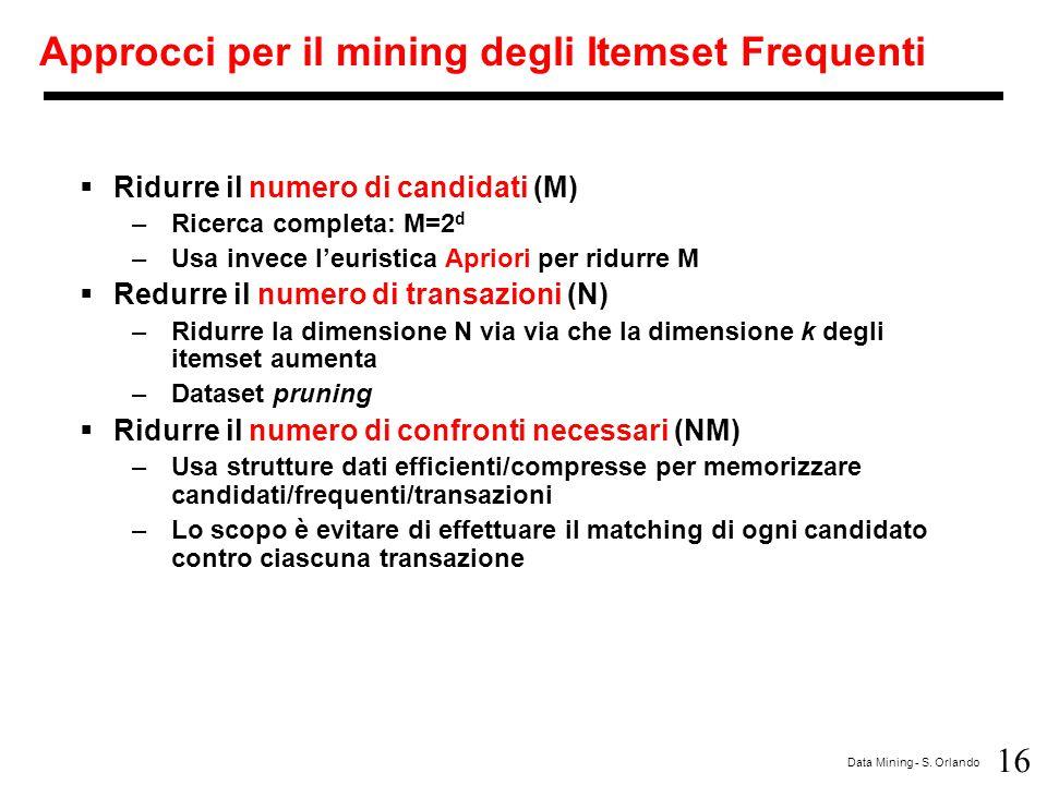 Approcci per il mining degli Itemset Frequenti