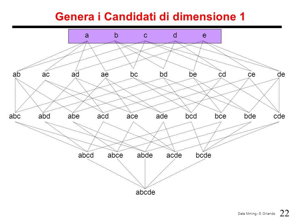 Genera i Candidati di dimensione 1