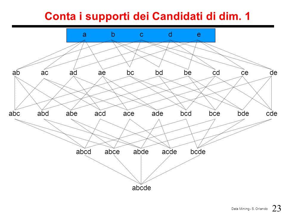 Conta i supporti dei Candidati di dim. 1
