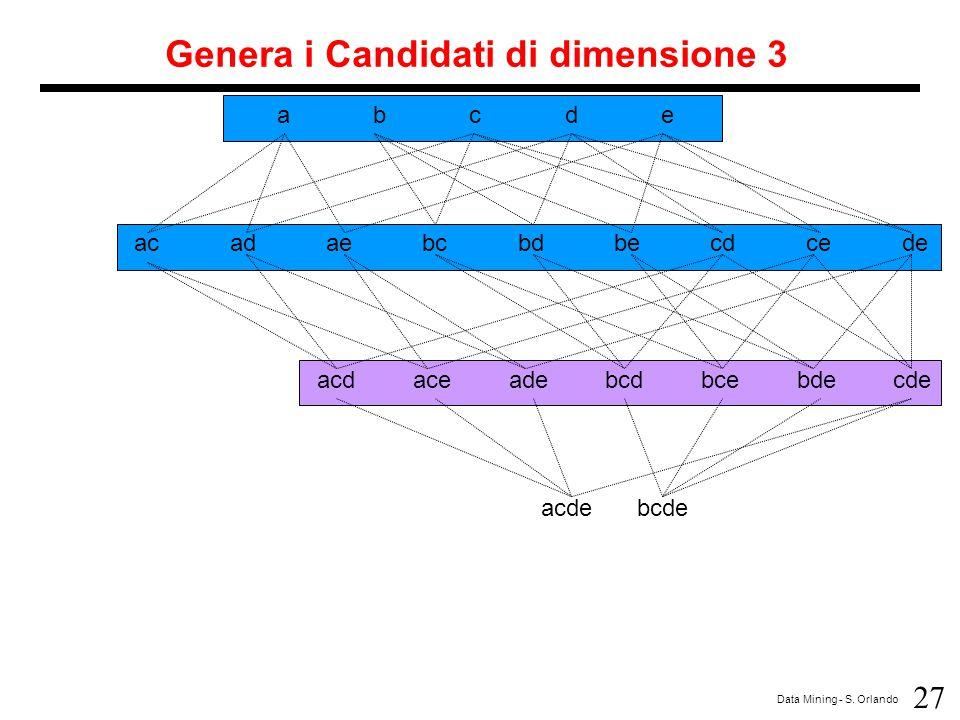 Genera i Candidati di dimensione 3