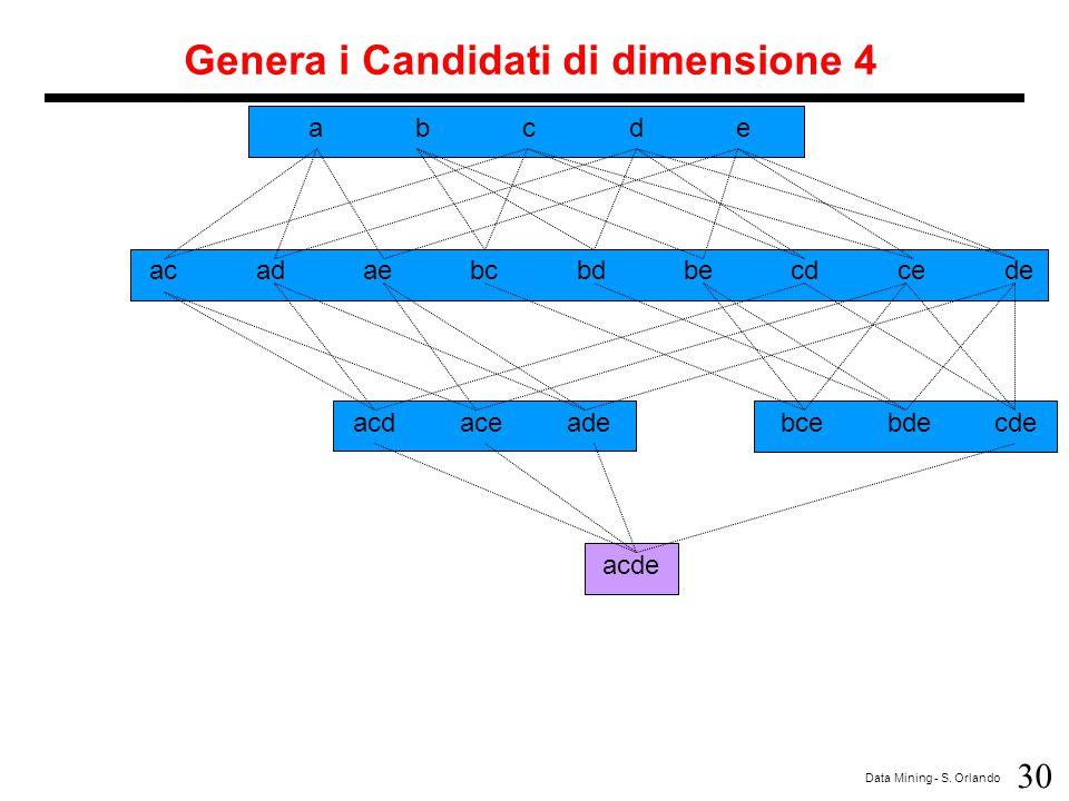 Genera i Candidati di dimensione 4