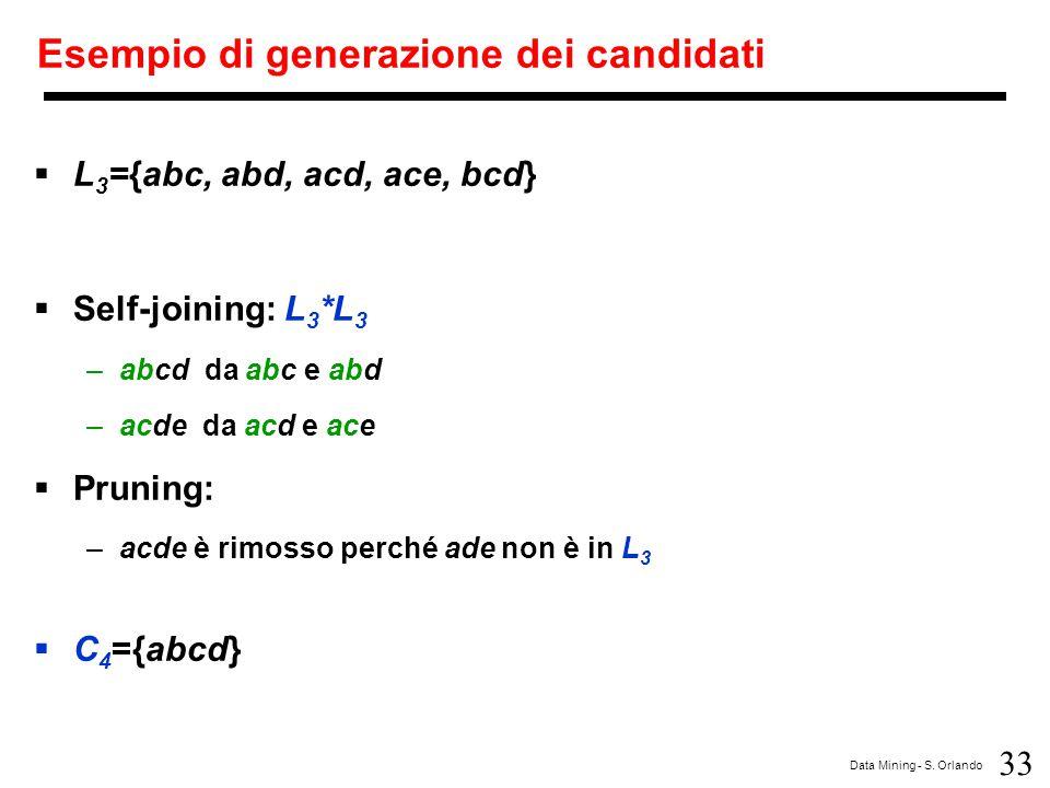Esempio di generazione dei candidati