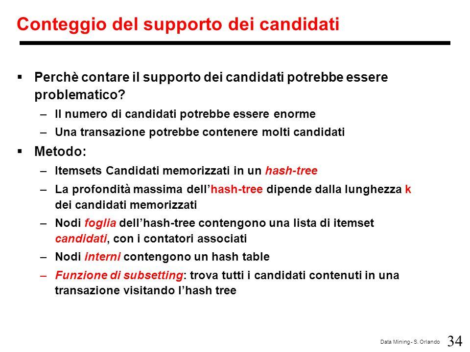 Conteggio del supporto dei candidati