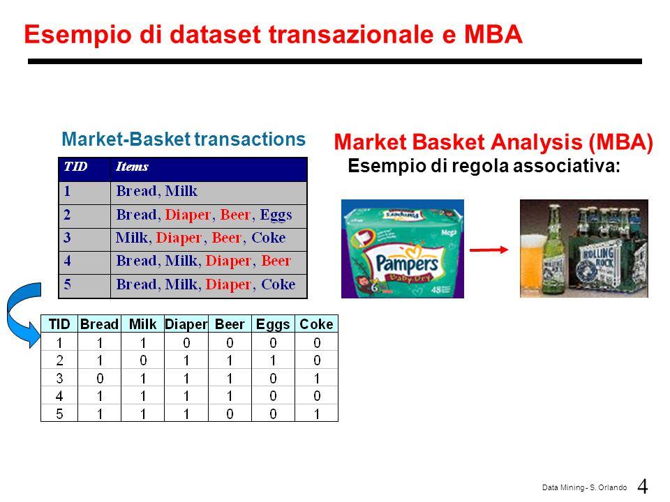 Esempio di dataset transazionale e MBA