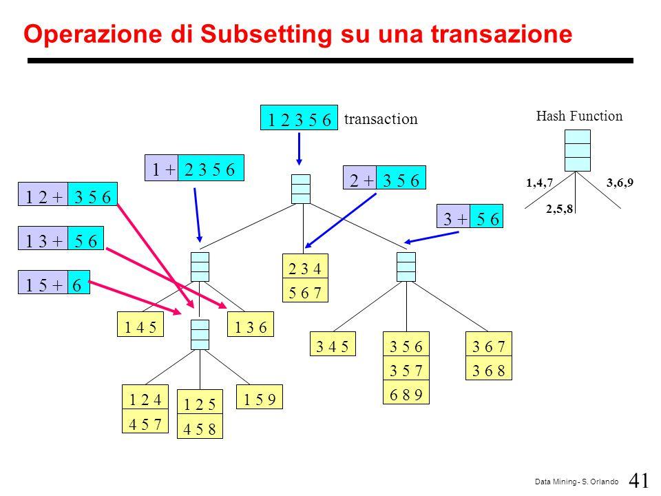Operazione di Subsetting su una transazione