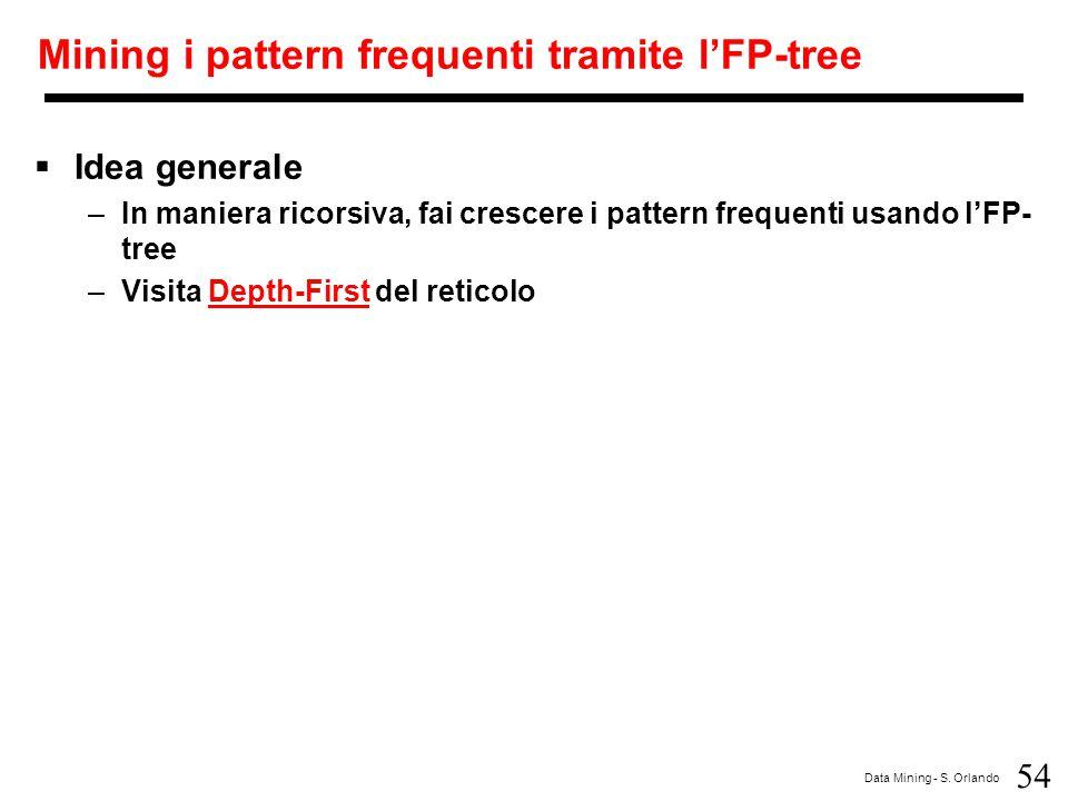 Mining i pattern frequenti tramite l'FP-tree