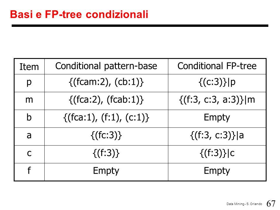 Basi e FP-tree condizionali