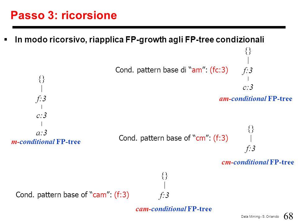 Passo 3: ricorsione In modo ricorsivo, riapplica FP-growth agli FP-tree condizionali. {} f:3. c:3.