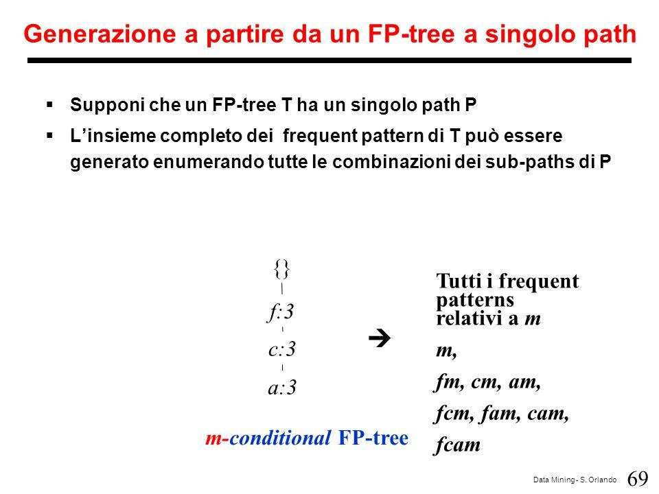 Generazione a partire da un FP-tree a singolo path
