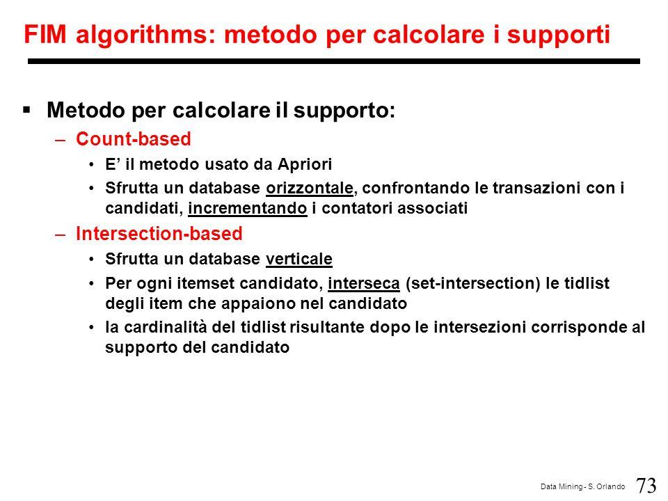 FIM algorithms: metodo per calcolare i supporti