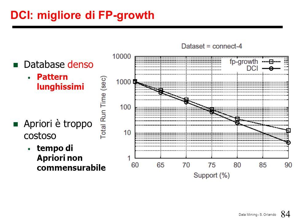 DCI: migliore di FP-growth