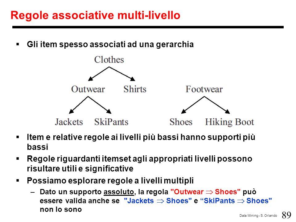 Regole associative multi-livello