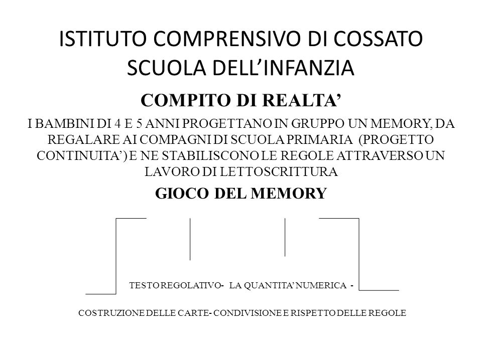 ISTITUTO COMPRENSIVO DI COSSATO SCUOLA DELL'INFANZIA